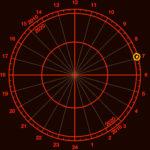 Astronomy Apps for iPhone - Polar Align iOS app icon